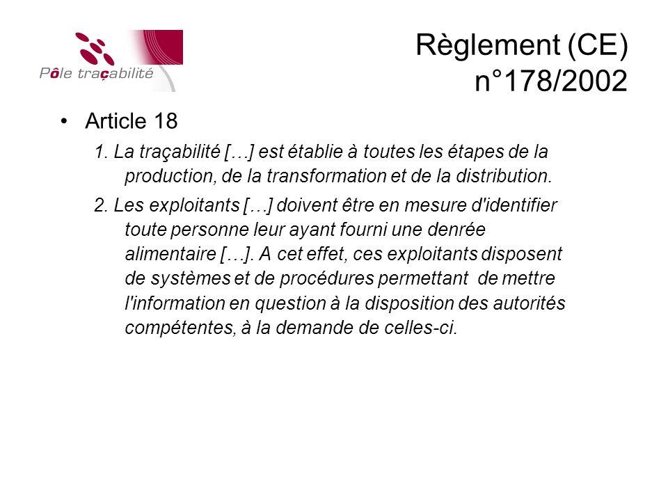 Règlement (CE) n°178/2002 Article 18