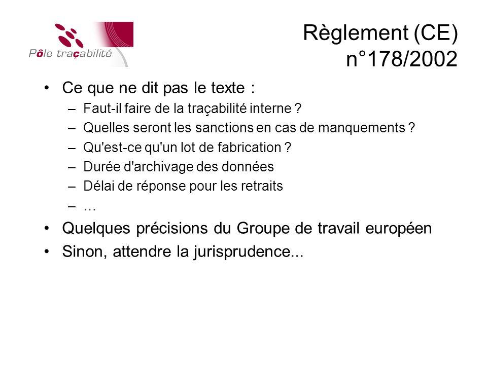 Règlement (CE) n°178/2002 Ce que ne dit pas le texte :