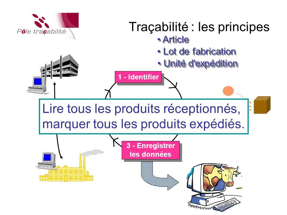 Traçabilité : les principes