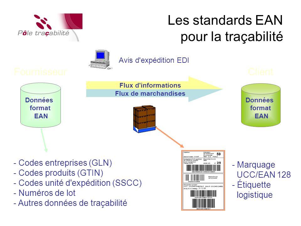 Les standards EAN pour la traçabilité