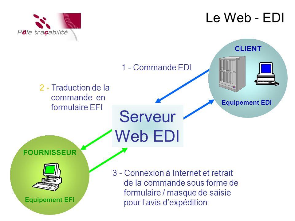 Serveur Web EDI Le Web - EDI 1 - Commande EDI