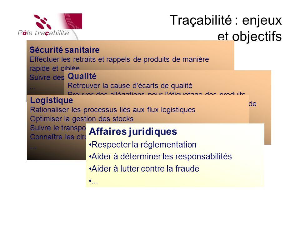 Traçabilité : enjeux et objectifs
