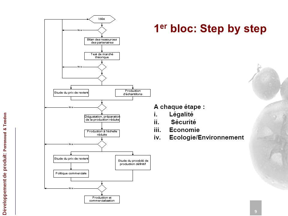 1er bloc: Step by step A chaque étape : Légalité Sécurité Economie