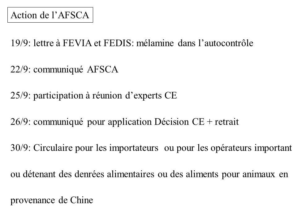 Action de l'AFSCA 19/9: lettre à FEVIA et FEDIS: mélamine dans l'autocontrôle. 22/9: communiqué AFSCA.