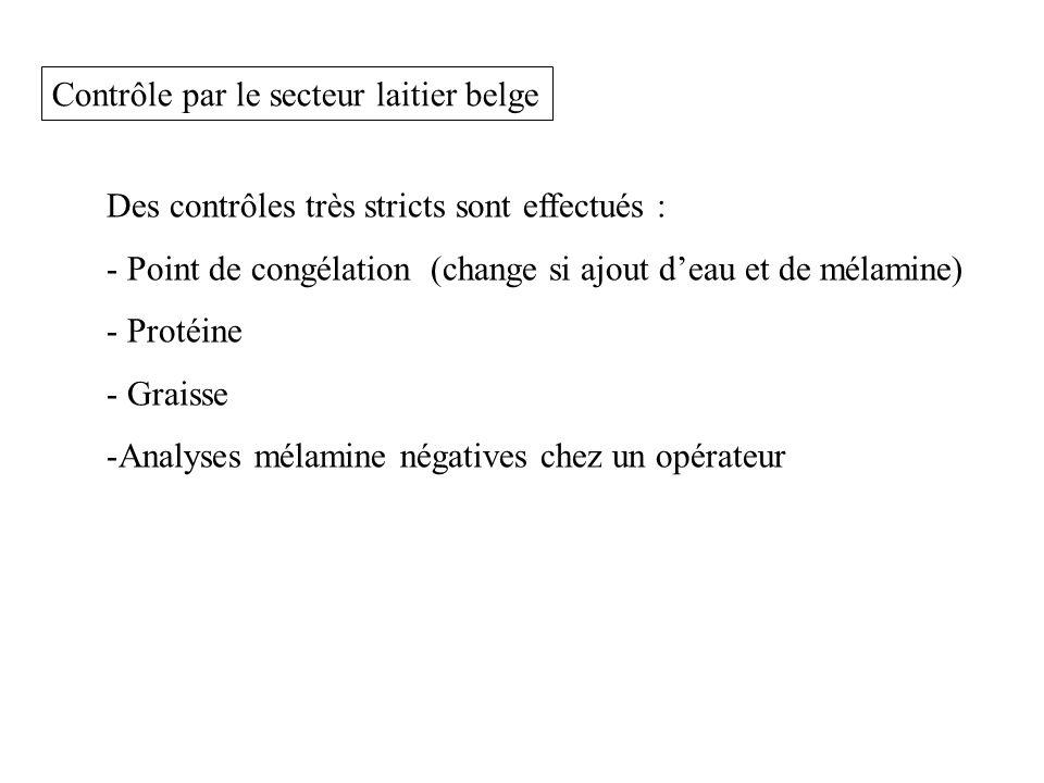 Contrôle par le secteur laitier belge