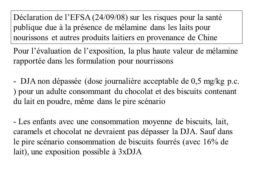 Déclaration de l'EFSA (24/09/08) sur les risques pour la santé publique due à la présence de mélamine dans les laits pour nourissons et autres produits laitiers en provenance de Chine