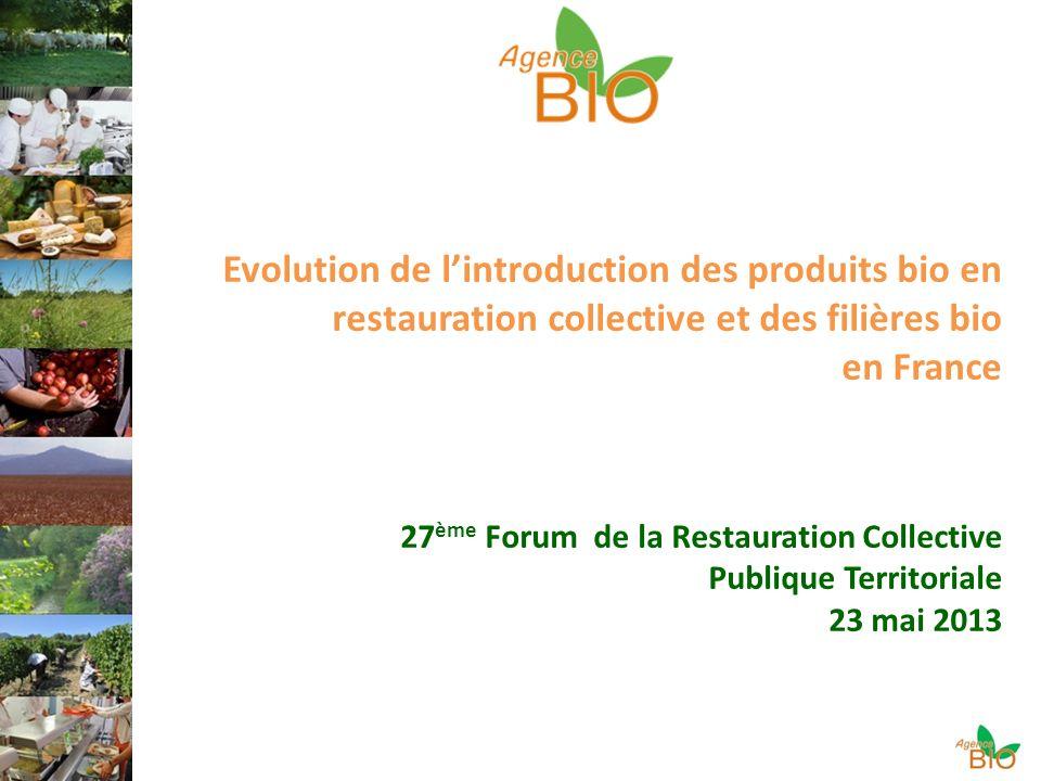 Evolution de l'introduction des produits bio en restauration collective et des filières bio en France 27ème Forum de la Restauration Collective Publique Territoriale 23 mai 2013