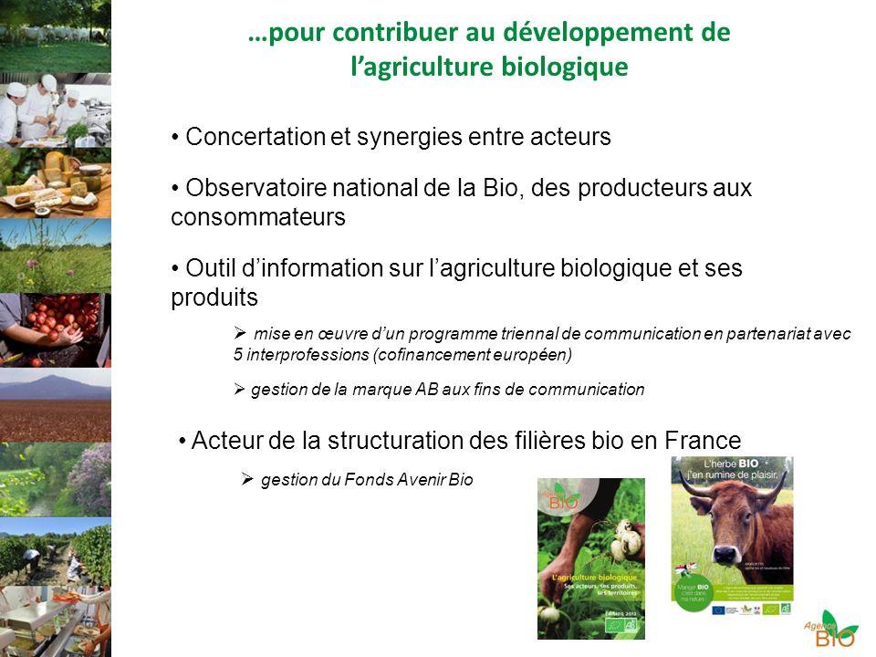 …pour contribuer au développement de l'agriculture biologique