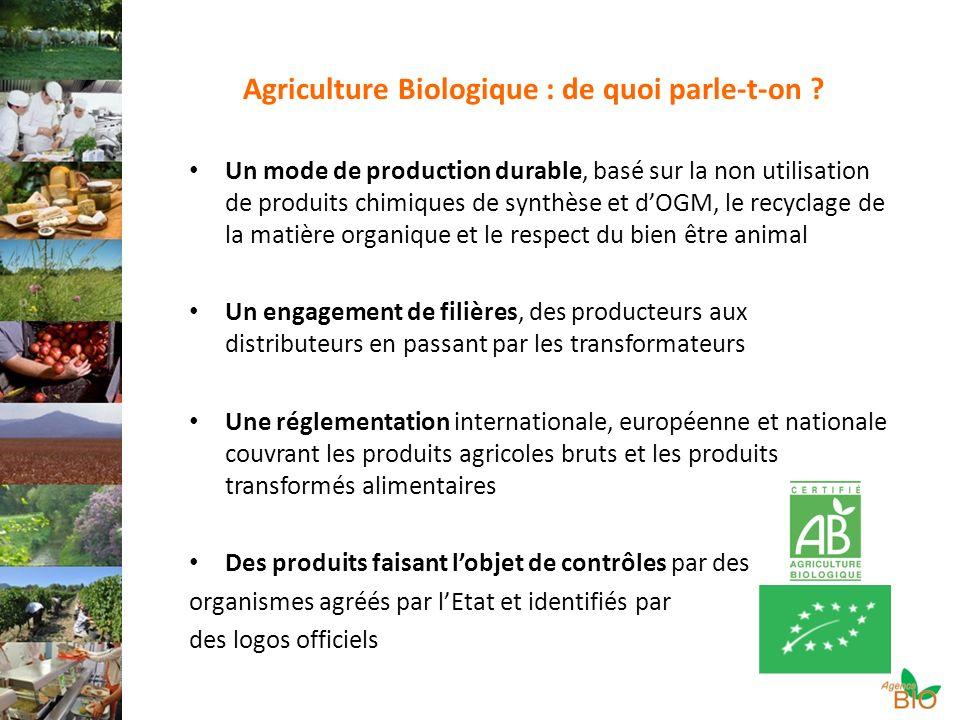 Agriculture Biologique : de quoi parle-t-on