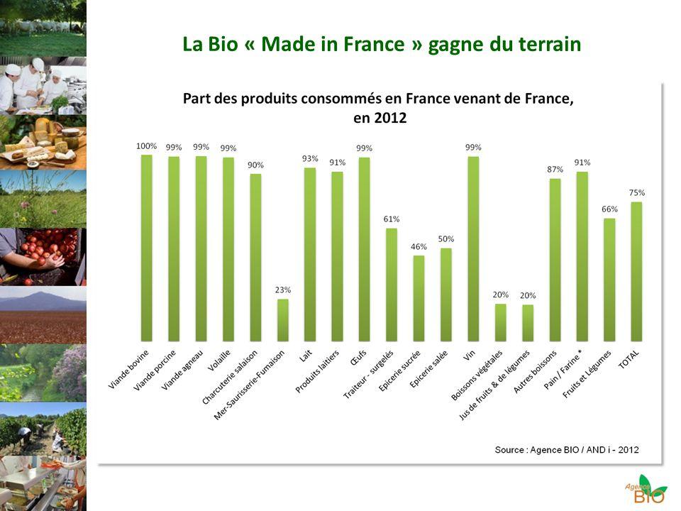 La Bio « Made in France » gagne du terrain