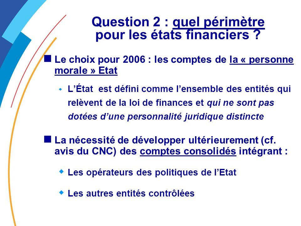 Question 2 : quel périmètre pour les états financiers
