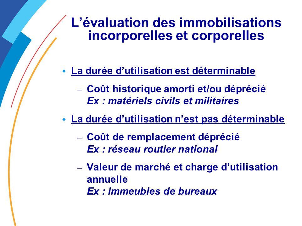 L'évaluation des immobilisations incorporelles et corporelles