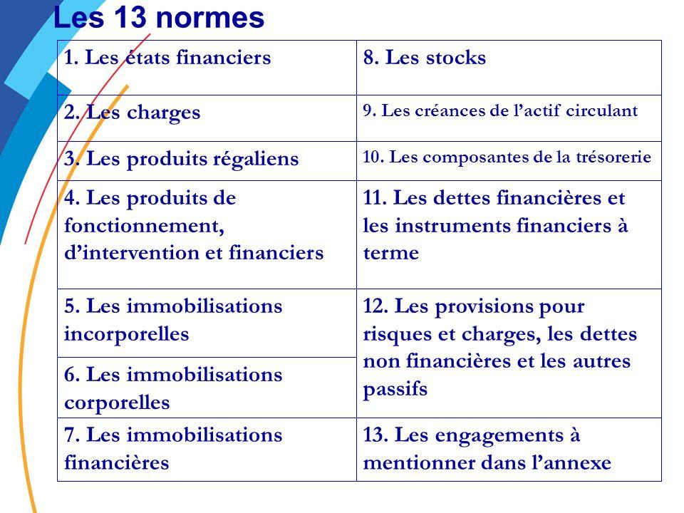 Les 13 normes 13. Les engagements à mentionner dans l'annexe