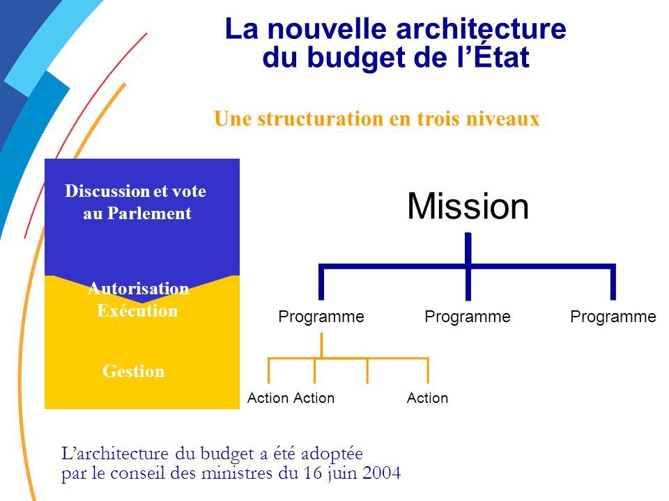 Mission La nouvelle architecture du budget de l'État