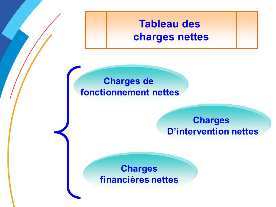 fonctionnement nettes D'intervention nettes