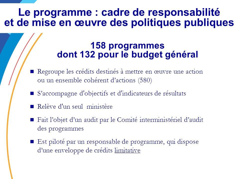 158 programmes dont 132 pour le budget général