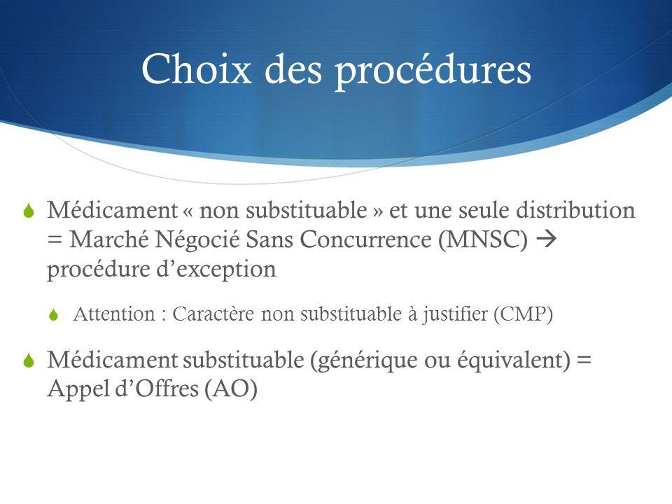 Choix des procédures Médicament « non substituable » et une seule distribution = Marché Négocié Sans Concurrence (MNSC)  procédure d'exception.