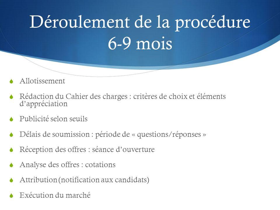Déroulement de la procédure 6-9 mois