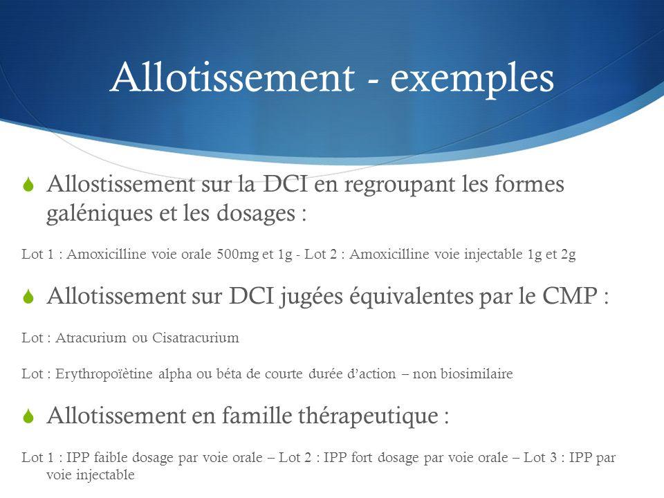 Allotissement - exemples