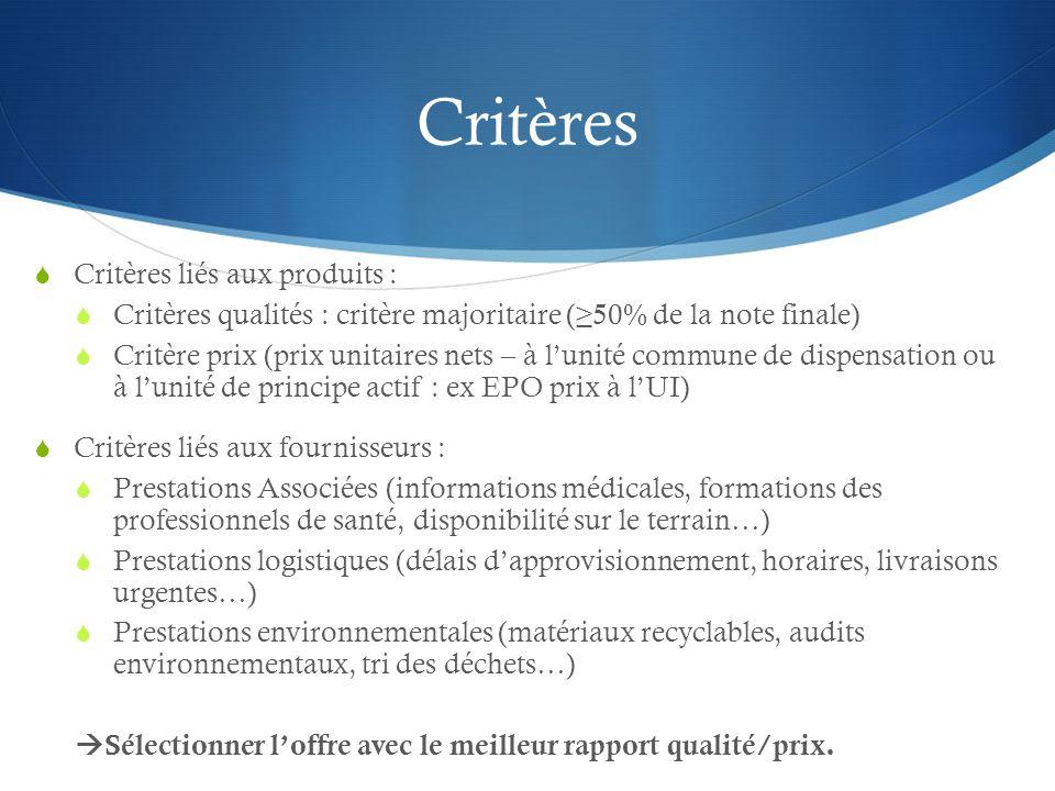 Critères Critères liés aux produits :