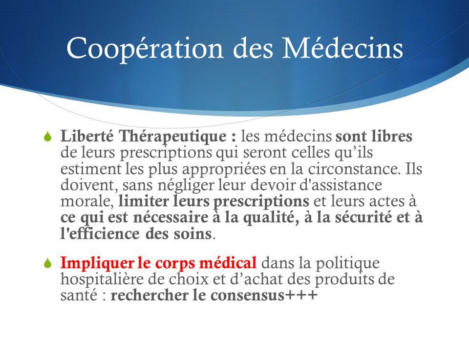 Coopération des Médecins