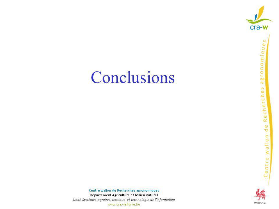 Conclusions En conclusion
