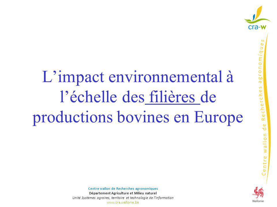 L'impact environnemental à l'échelle des filières de productions bovines en Europe
