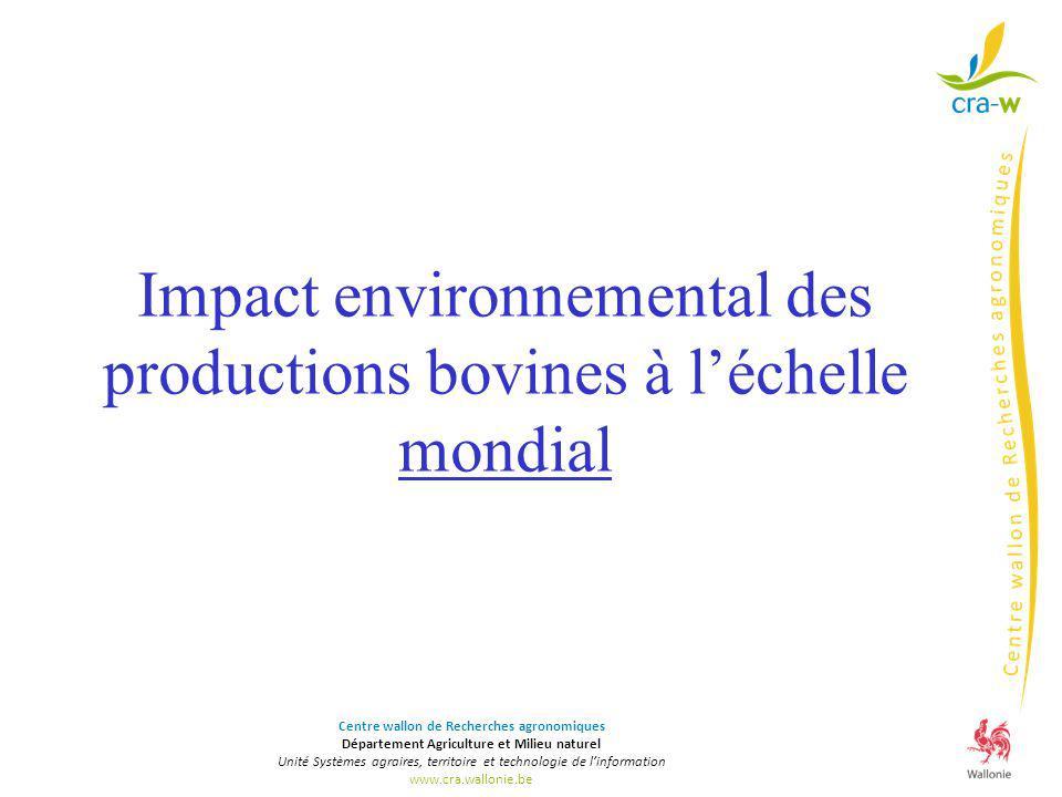 Impact environnemental des productions bovines à l'échelle mondial