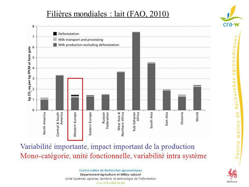 Filières mondiales : lait (FAO, 2010)