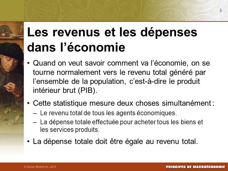 Les revenus et les dépenses dans l'économie
