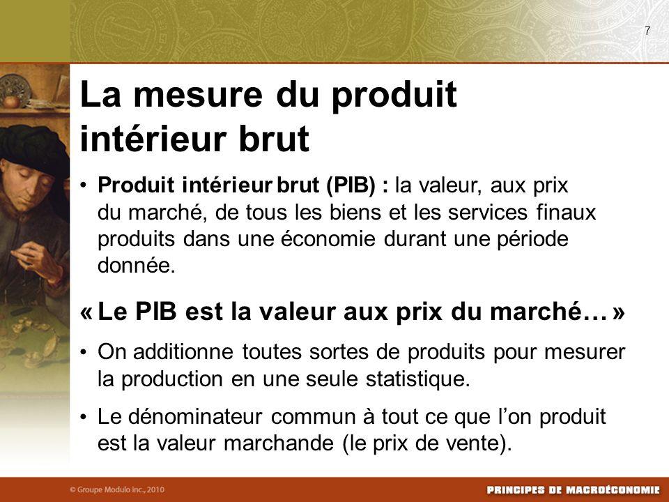 La mesure du produit intérieur brut