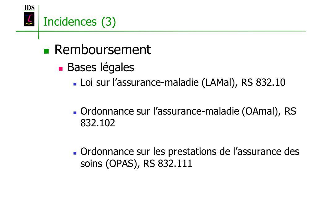 Remboursement Incidences (3) Bases légales