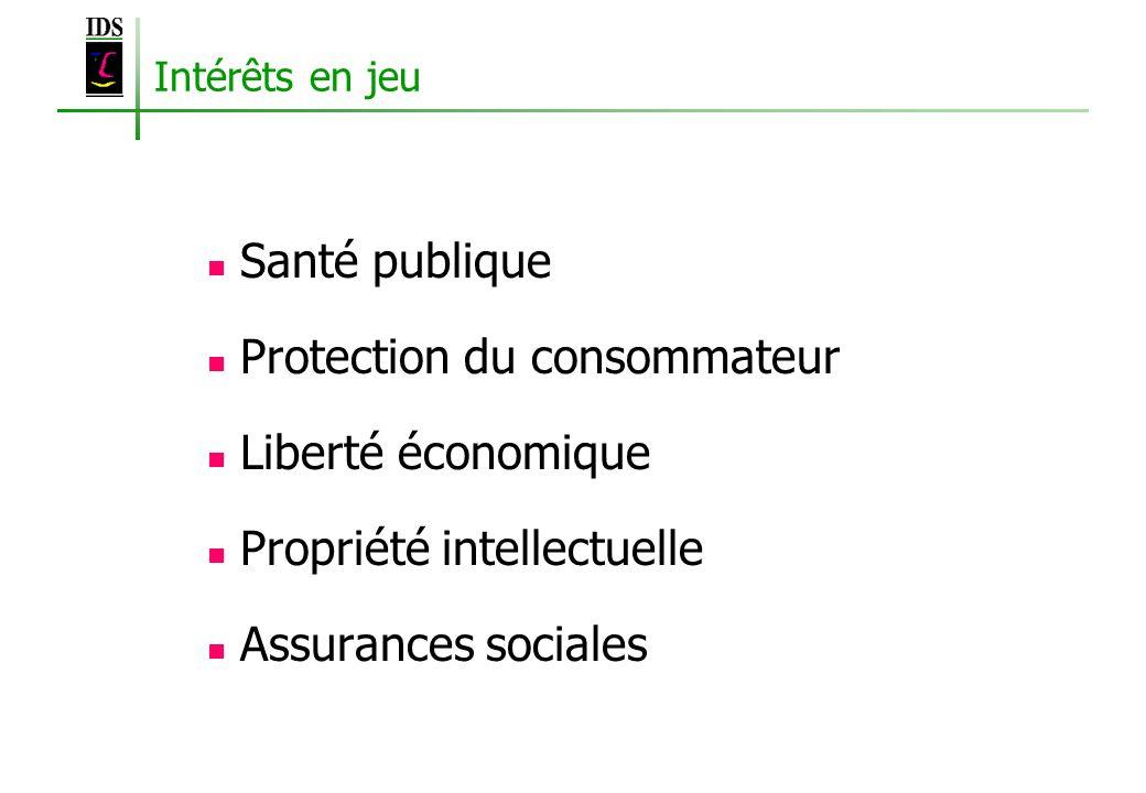 Protection du consommateur Liberté économique Propriété intellectuelle