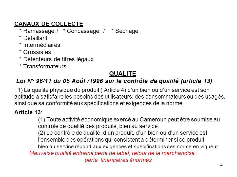 CANAUX DE COLLECTE. Ramassage /. Concassage /. Séchage. Détaillant