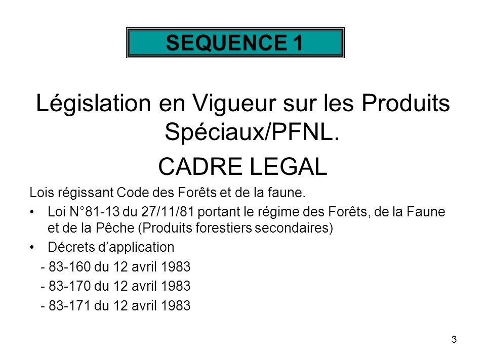Législation en Vigueur sur les Produits Spéciaux/PFNL.