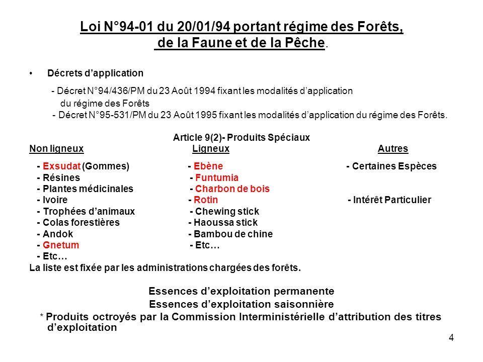 Loi N°94-01 du 20/01/94 portant régime des Forêts, de la Faune et de la Pêche.