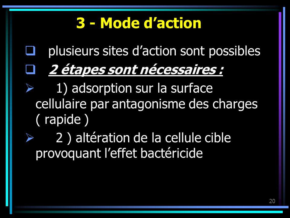 3 - Mode d'action plusieurs sites d'action sont possibles