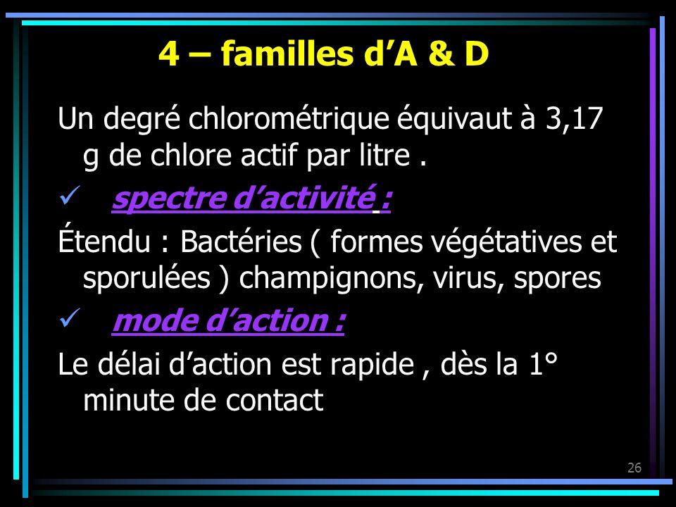 4 – familles d'A & D Un degré chlorométrique équivaut à 3,17 g de chlore actif par litre . spectre d'activité :