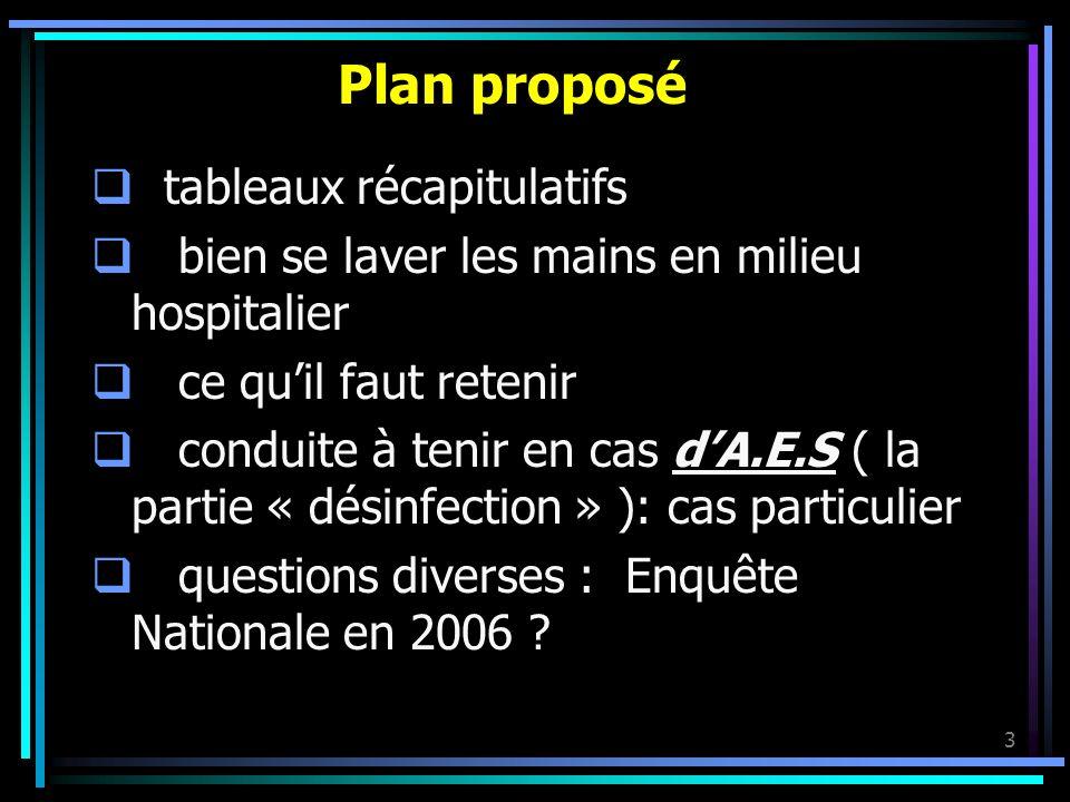 Plan proposé tableaux récapitulatifs