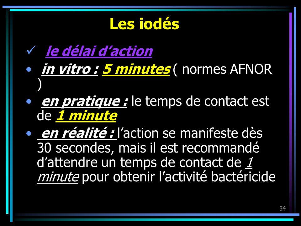 Les iodés le délai d'action in vitro : 5 minutes ( normes AFNOR )