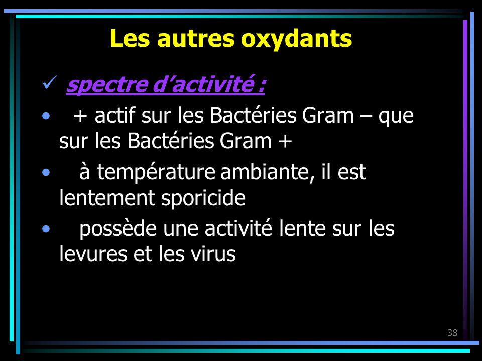 Les autres oxydants spectre d'activité :