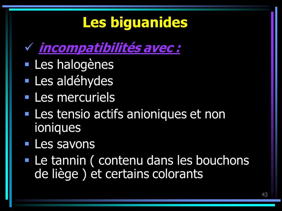 Les biguanides incompatibilités avec : Les halogènes Les aldéhydes