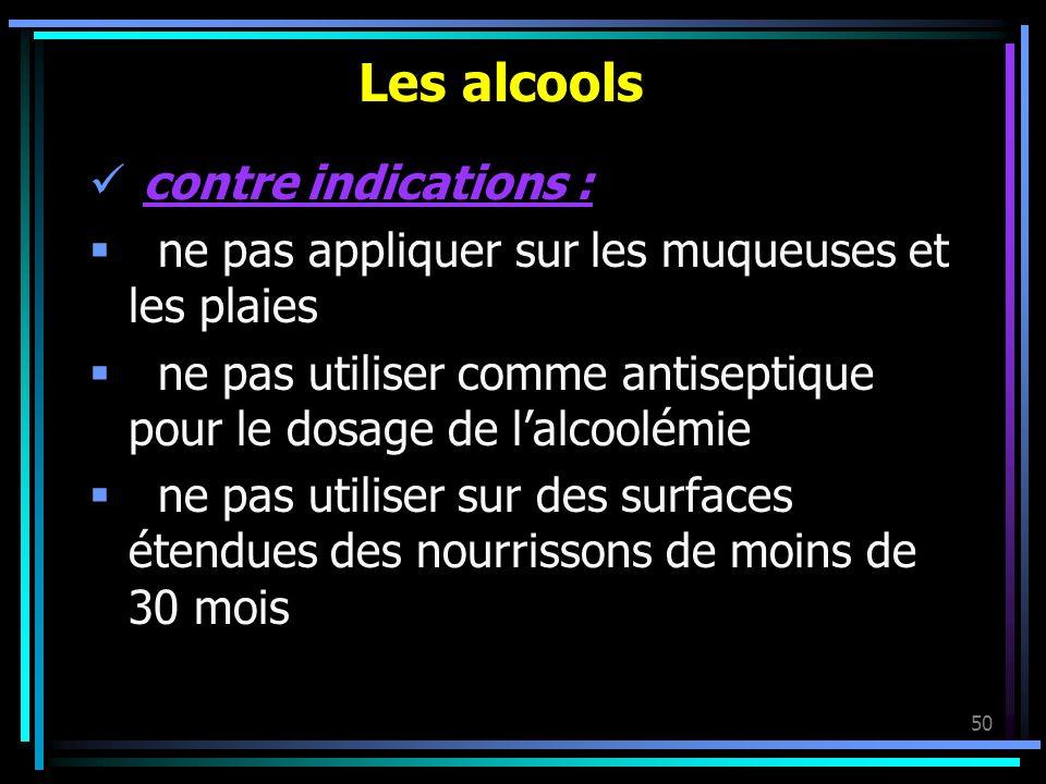 Les alcools contre indications :