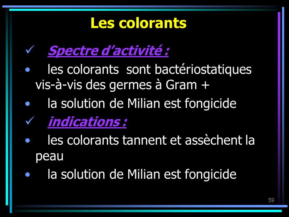 Les colorants Spectre d'activité :