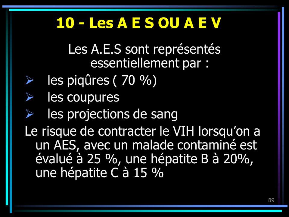 Les A.E.S sont représentés essentiellement par :