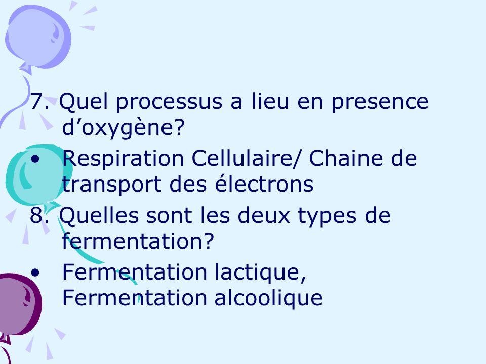 7. Quel processus a lieu en presence d'oxygène