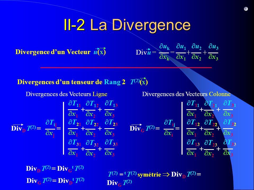 II-2 La Divergence Divu = = + + uk xk u2 x2 u3 x3 u1 x1