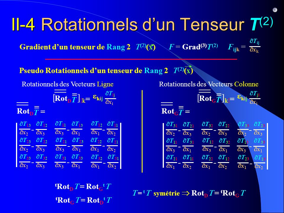 II-4 Rotationnels d'un Tenseur T(2)