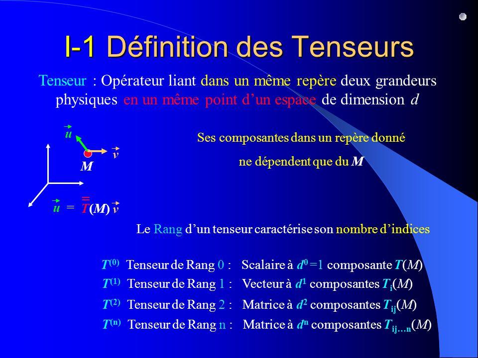 I-1 Définition des Tenseurs
