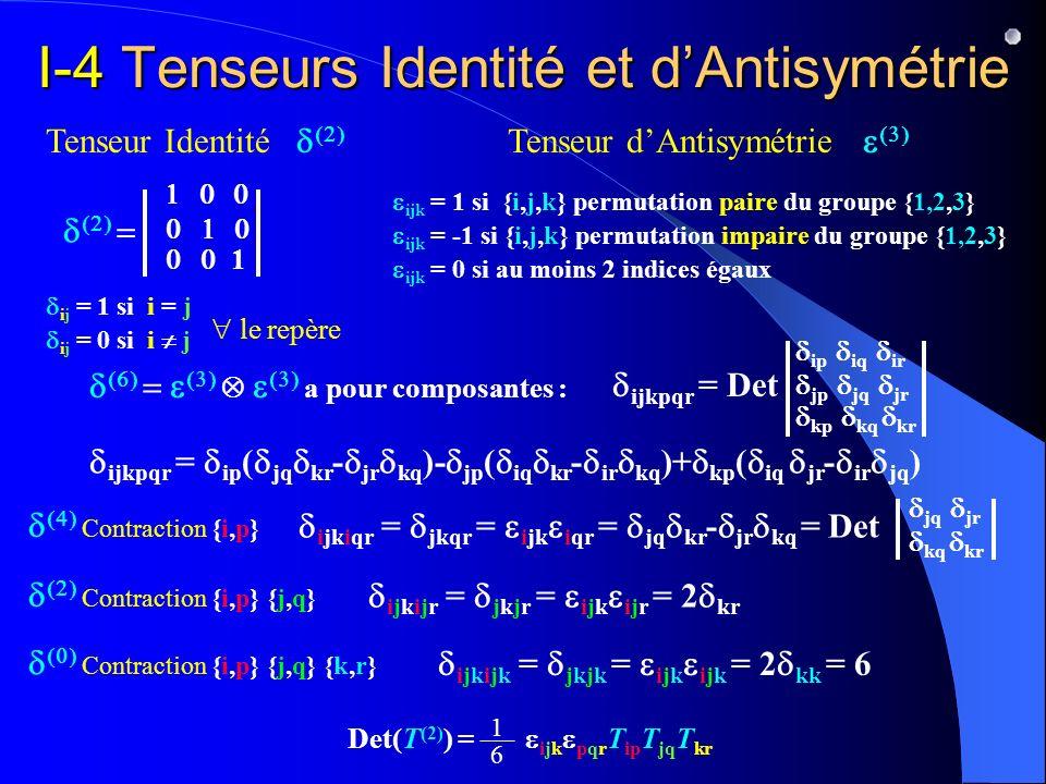 I-4 Tenseurs Identité et d'Antisymétrie